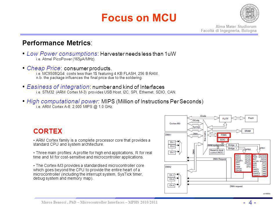 Focus on MCU Performance Metrics: