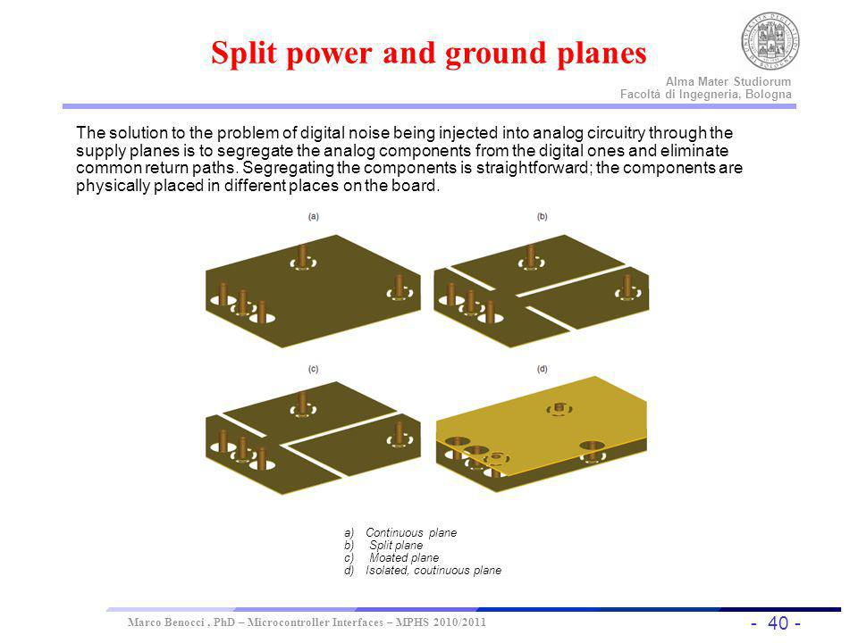 Split power and ground planes