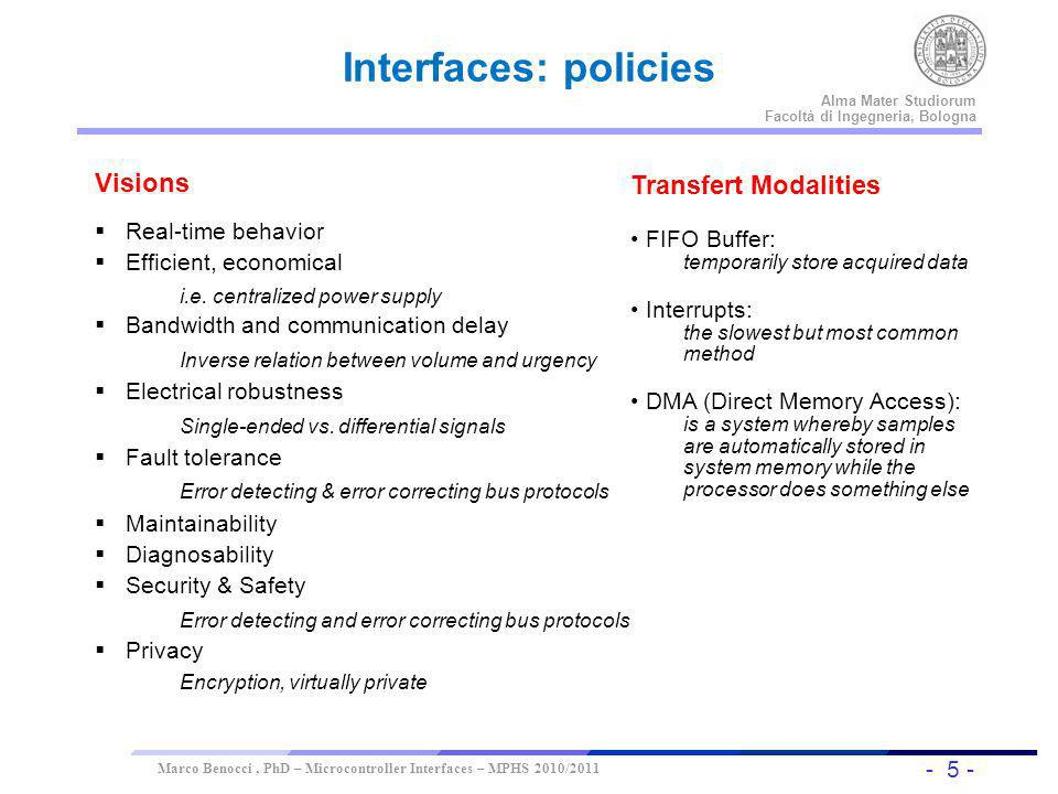 Interfaces: policies Visions Transfert Modalities