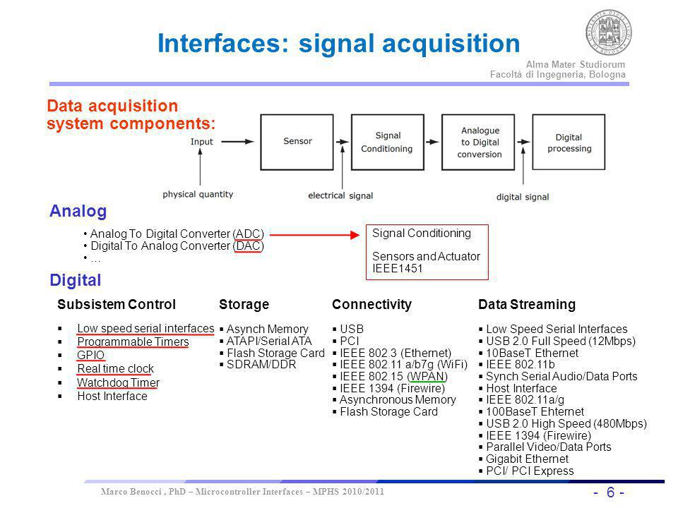 Interfaces: signal acquisition