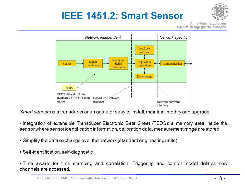 IEEE 1451.2: Smart Sensor Smart sensors is a transducer or an actuator easy to install, maintain, modify and upgrade.