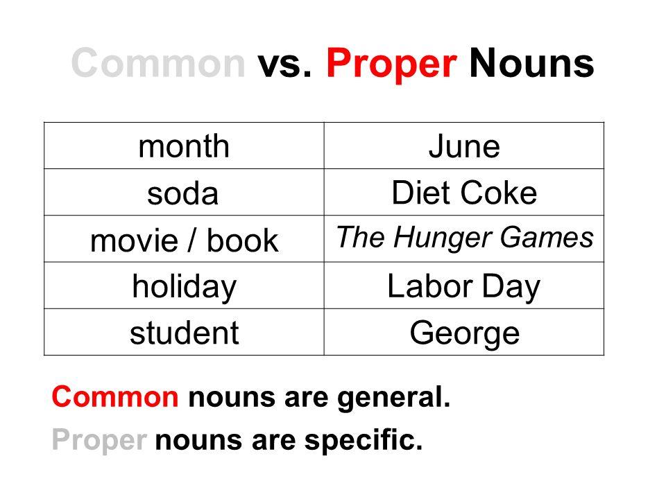 hunger what noun