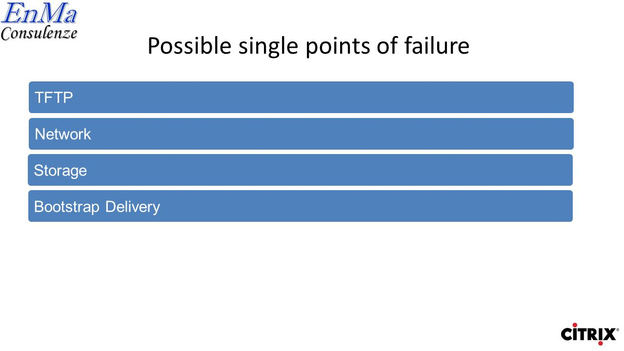 Possible single points of failure