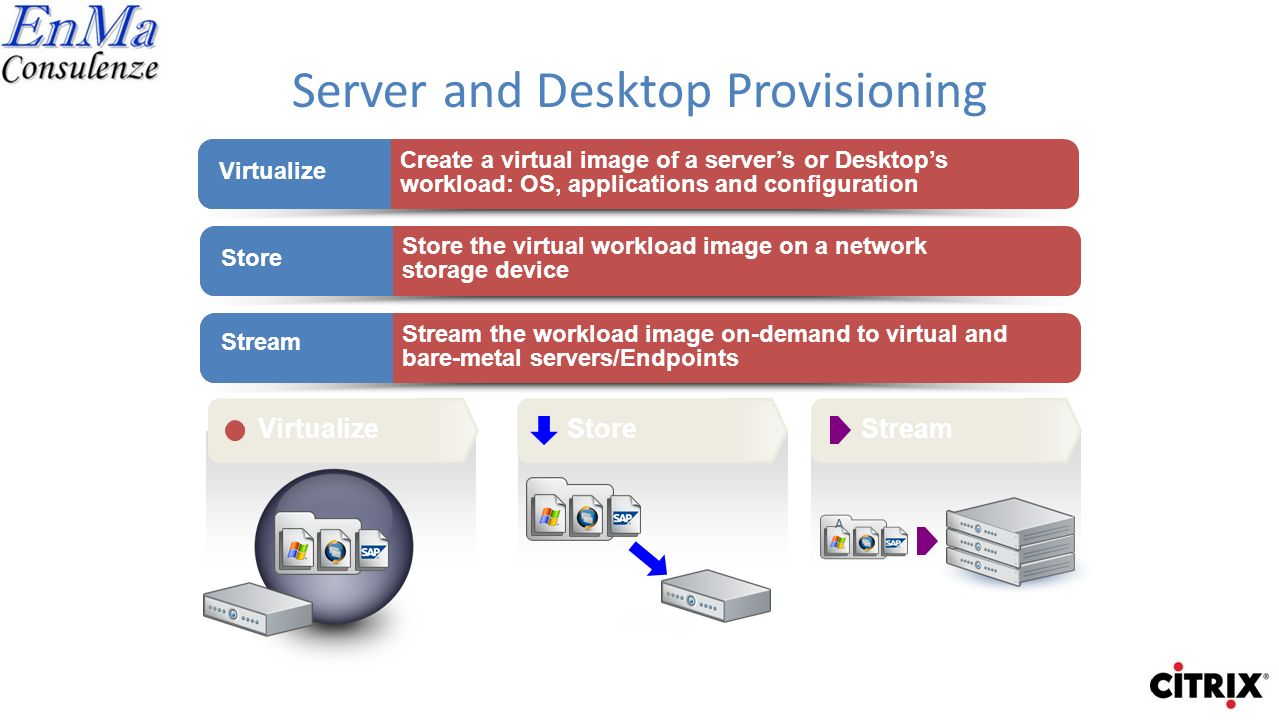 Server and Desktop Provisioning