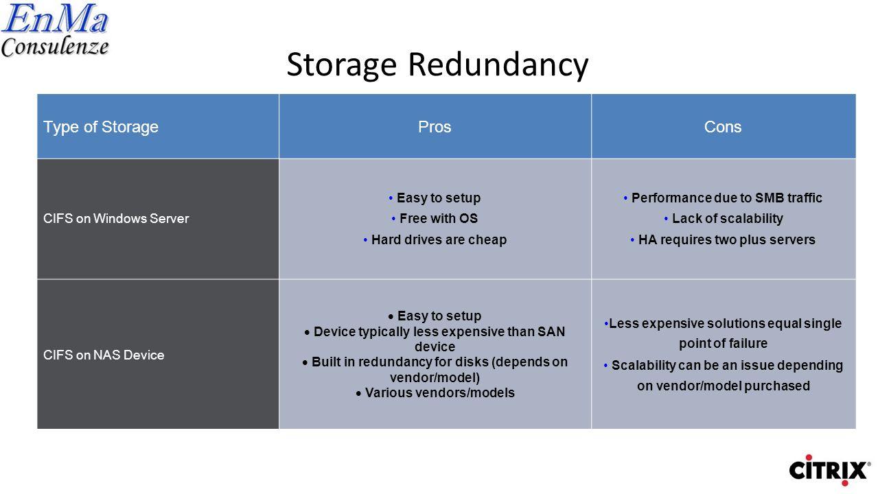 Storage Redundancy Type of Storage Pros Cons CIFS on Windows Server