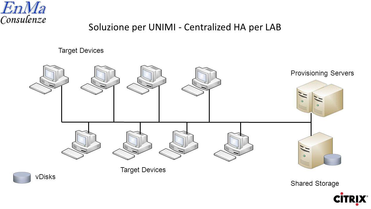 Soluzione per UNIMI - Centralized HA per LAB