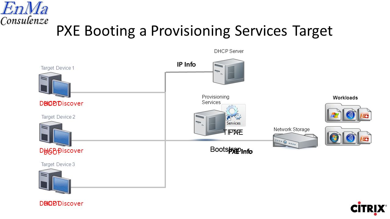 PXE Booting a Provisioning Services Target