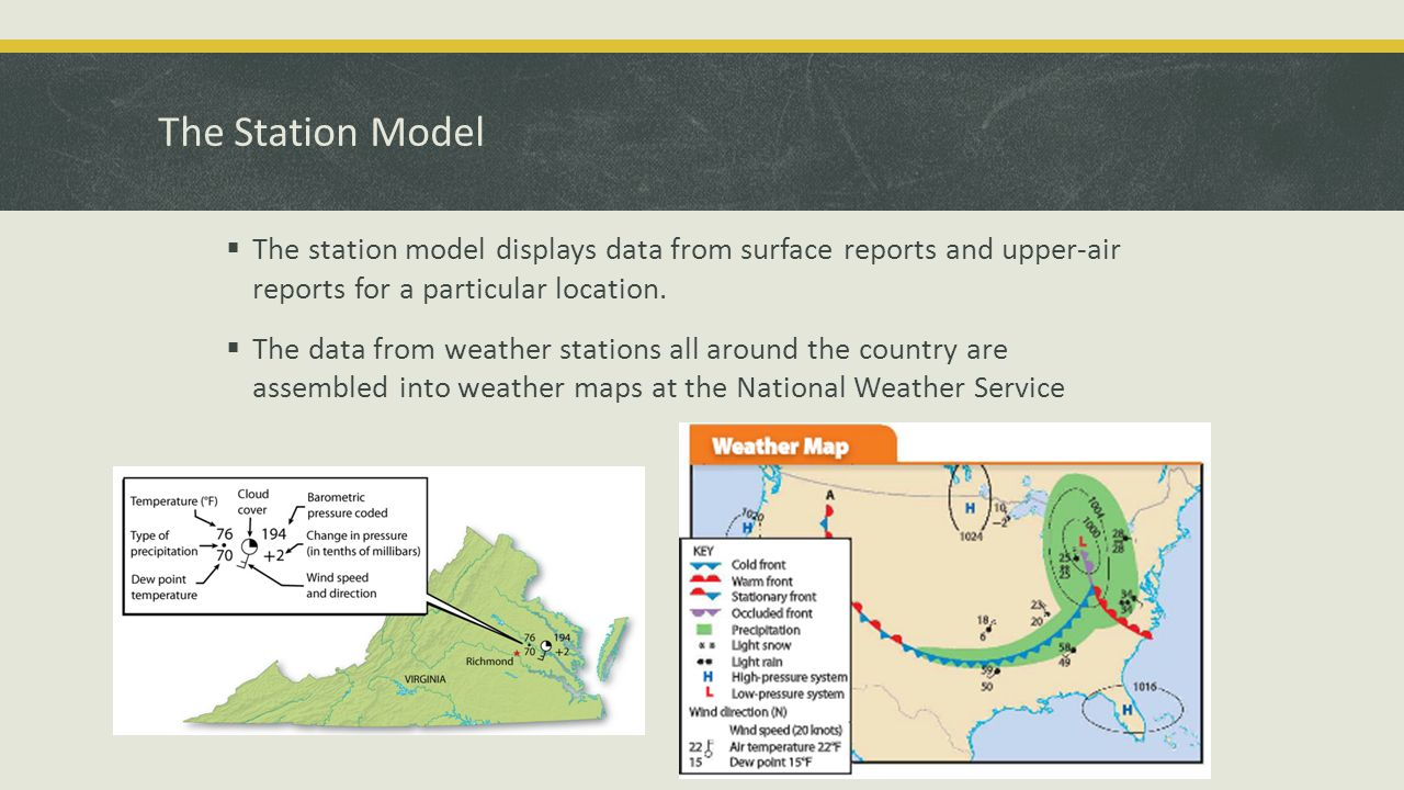 Weather Forecasting Subtitle Ppt Download - Us weather map barometric pressure