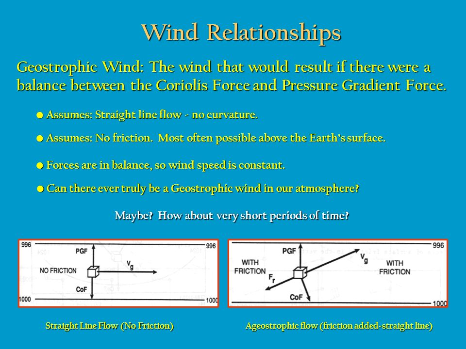 Wind Relationships Geostrophic Wind: The wind that would result if there were a. balance between the Coriolis Force and Pressure Gradient Force.