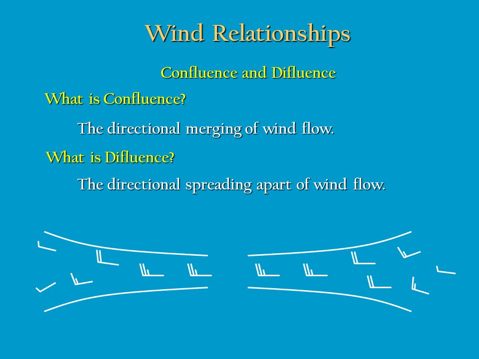 Wind Relationships Confluence and Difluence What is Confluence