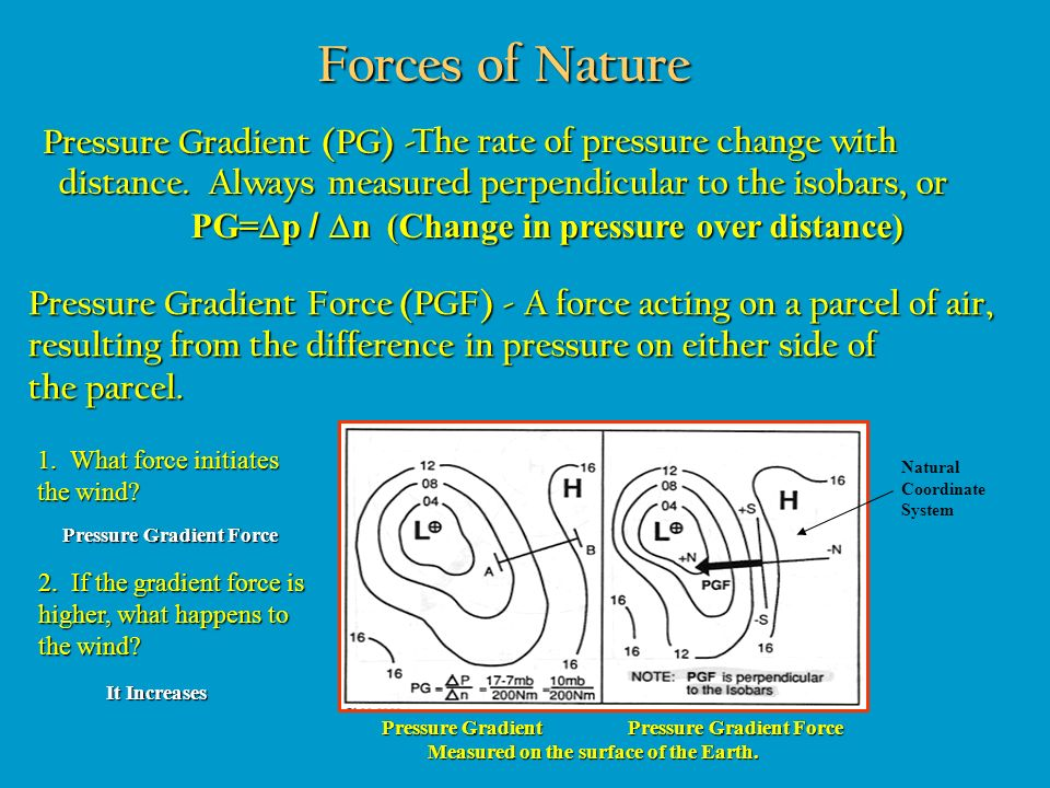 Forces of Nature Pressure Gradient (PG) -