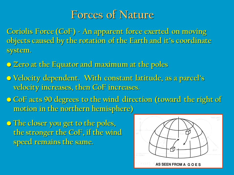 Forces of Nature Coriolis Force (CoF) - An apparent force exerted on moving. objects caused by the rotation of the Earth and it's coordinate.