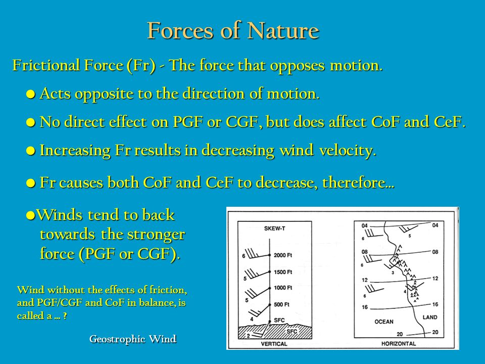 Forces of Nature Frictional Force (Fr) - The force that opposes motion. Acts opposite to the direction of motion.