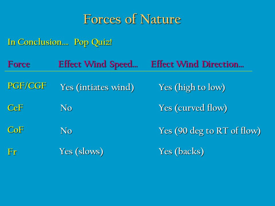 Forces of Nature In Conclusion…. Pop Quiz!