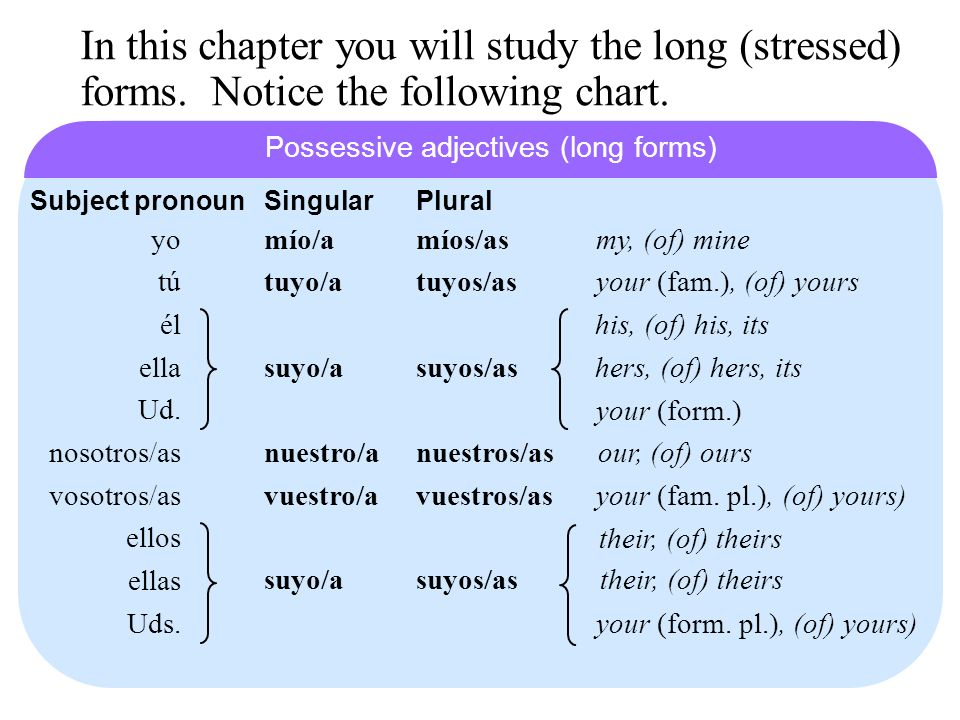 In this chapter you will study the long (stressed) forms