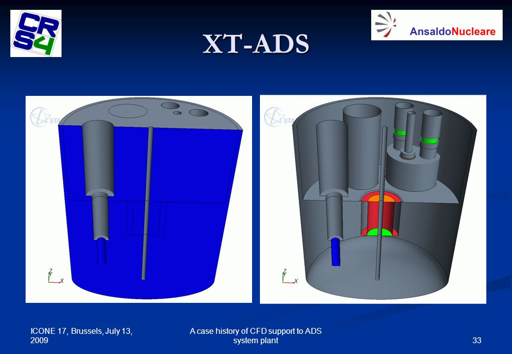 A case history of CFD support to ADS system plant