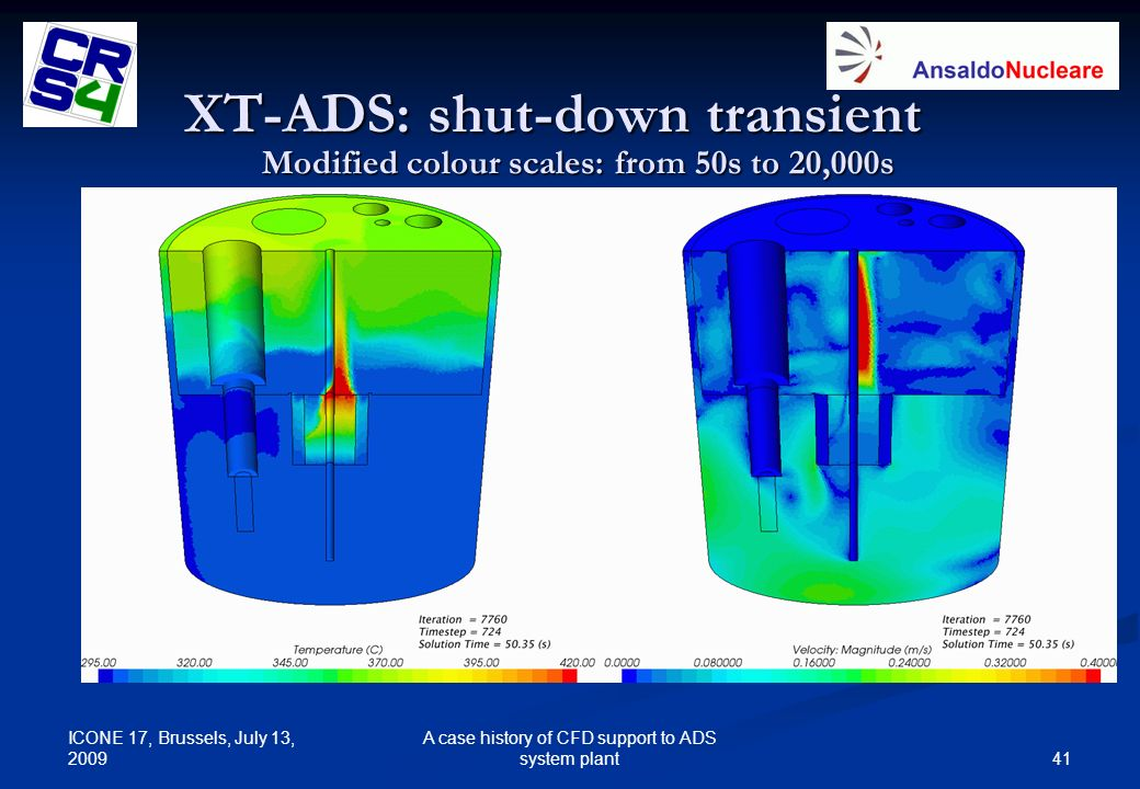 XT-ADS: shut-down transient