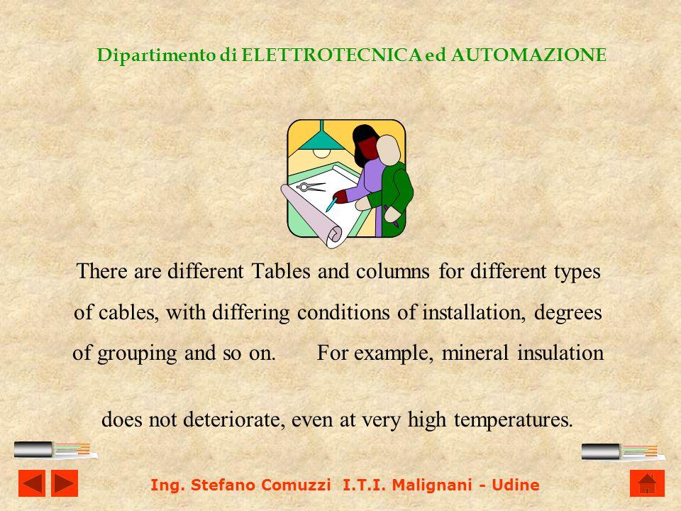 Dipartimento di ELETTROTECNICA ed AUTOMAZIONE