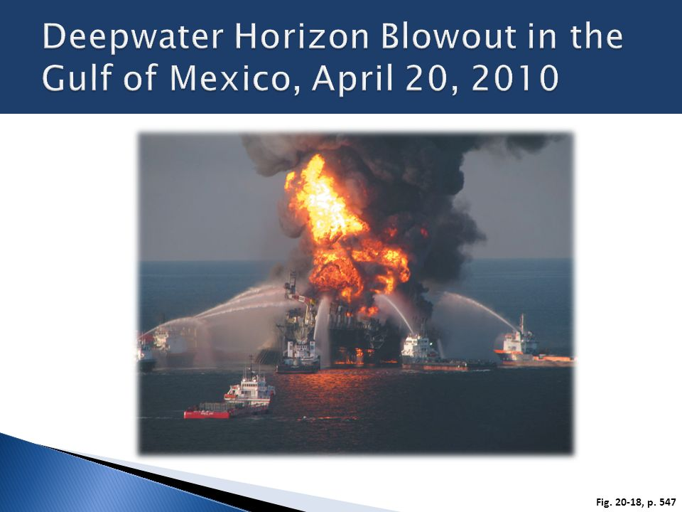 the major role of human error in the deepwater horizon oil spill in the gulf of mexico Settlement reached: bp's deepwater horizon oil spill released between 4   ignored crucial warnings and made errors during the cementing of the well a   the panel has been criticised for its role in investigating the disaster  in  artificial intelligence and says humans need to be more 'in tune with nature.