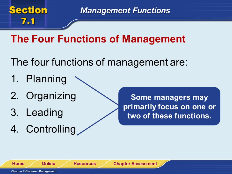 Planning, Organizing, Leading and Controlling