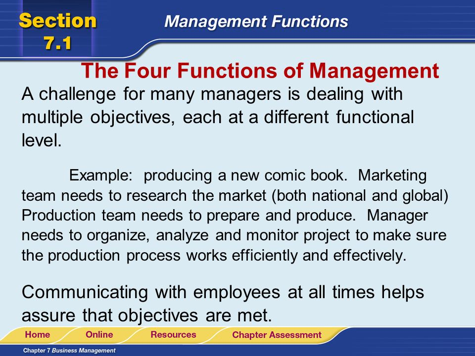 4 fuctions of management The four functions of management are planning, organizing, leading and controlling these outline the primary roles and responsibilities of a person in an organizational leadership role planning includes such activities as forming company objectives and strategies, and outlining task responsibilities for a period of time.