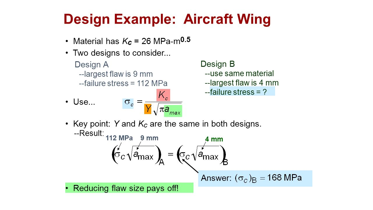 Trends with materials heat treatment will cause for Design a plane online