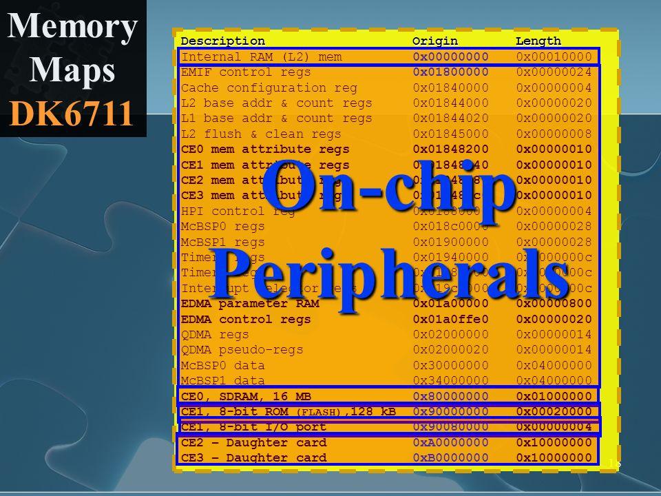 On-chip Peripherals Memory Maps DK6711 Description Origin Length
