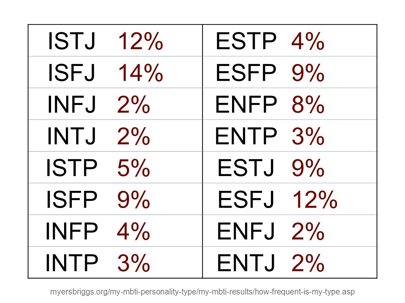 enfj and intp dating Enfjs like to be in strong romantic relationships and tend to take an almost  businesslike approach to finding a partner they evaluate people carefully for.