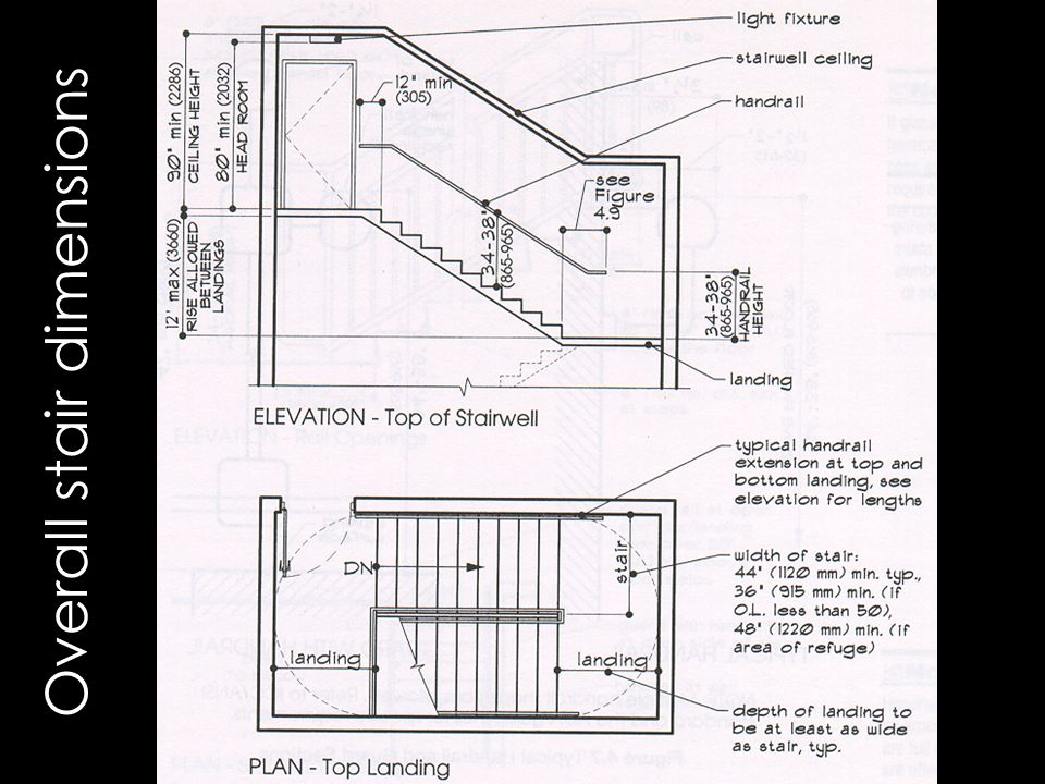 means of egress chapter 3 part 1 stairs id 234 building
