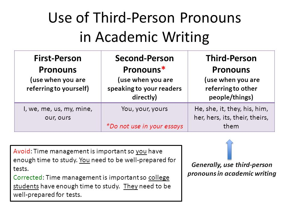 An Instruction to How to Write in Third Person