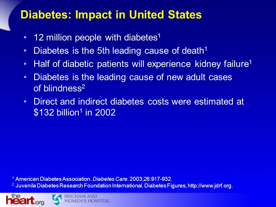 Diabetes: Impact in United States