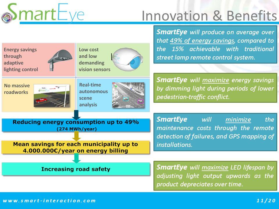 Innovation & Benefits