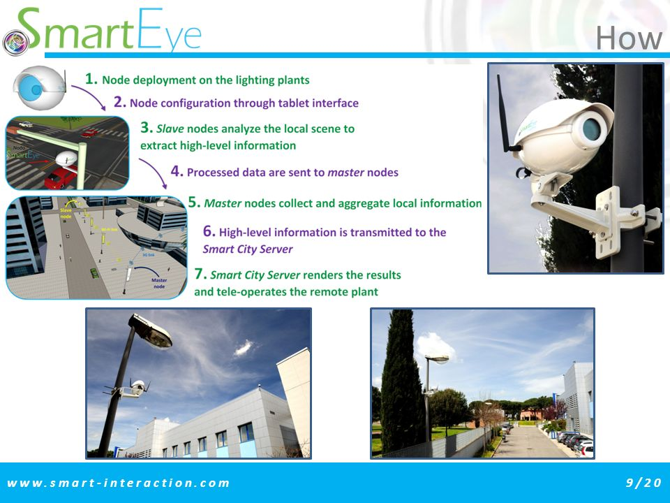 How www.smart-interaction.com 9/20