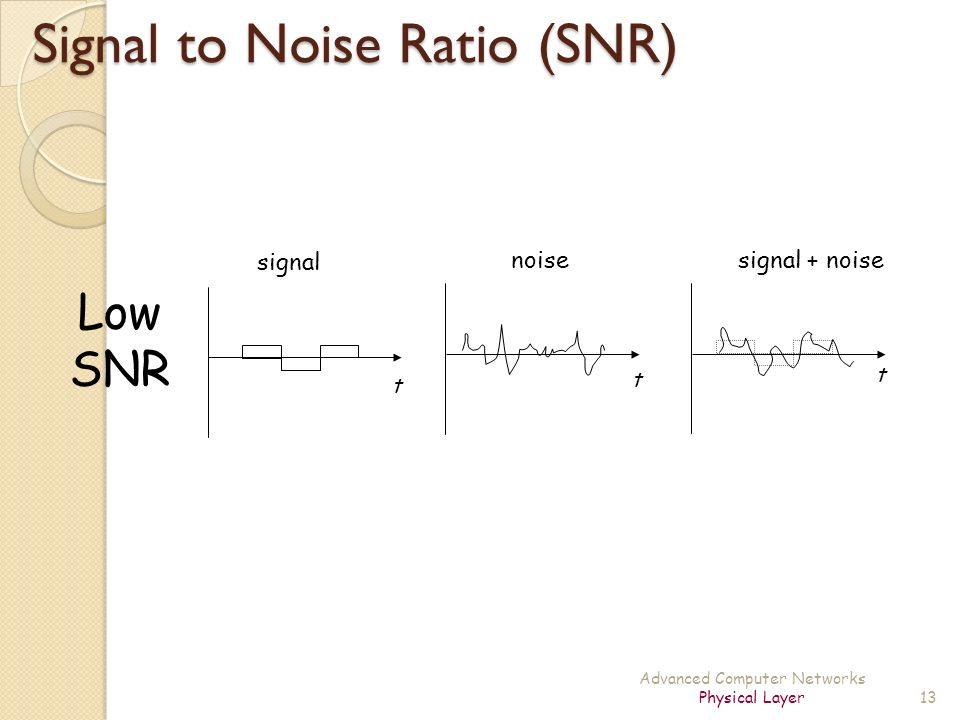 image quality and signal to noise ratio Signal-to-noise ratio, the ratio between signal and noise, is a quantity that has been well established for mri data but is still subject of ongoing debate and confusion when it comes to fmri data fmri data are characterised by small activation fluctuations in a background of noise.