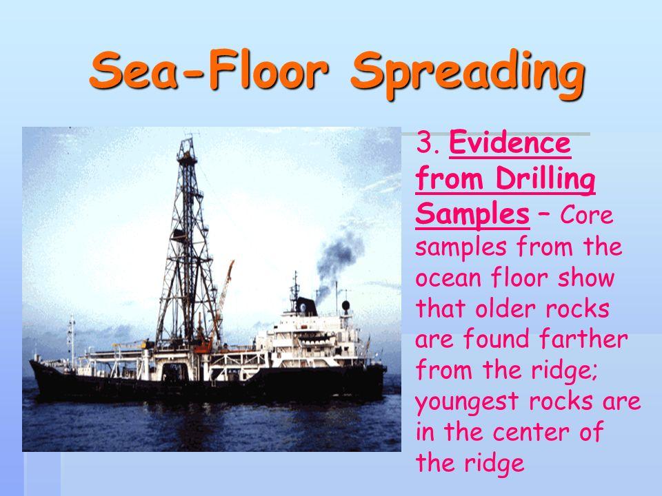 Sea Floor Spreading Ppt Video Online Download