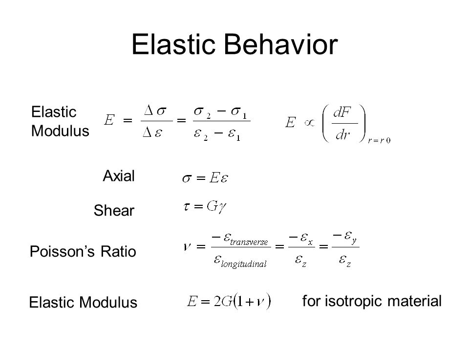 shear modulus and elastic relationship memes