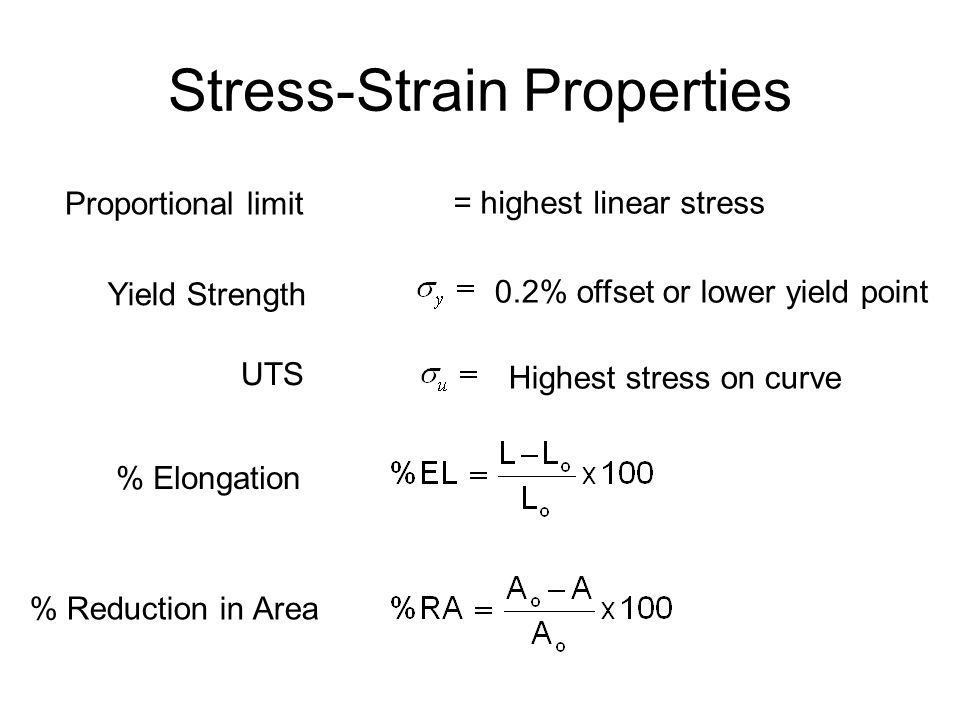 how to find lower yield stress