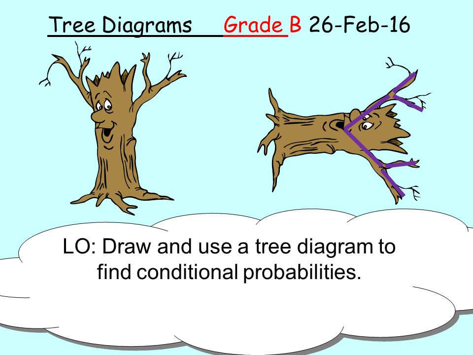 lo draw and use a tree diagram to find conditional
