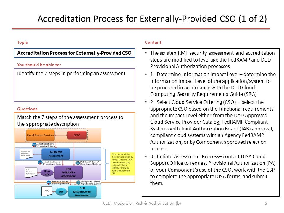 Assessment And Authorization Module 5 Combined With
