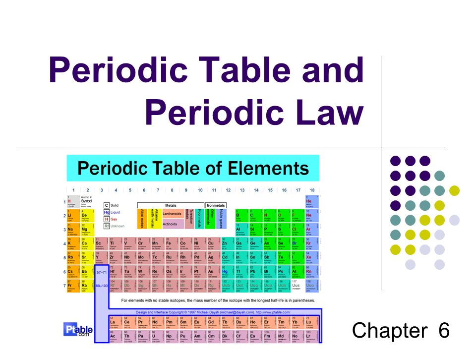 Periodic table and periodic law ppt video online download for Periodic table 6 mark question