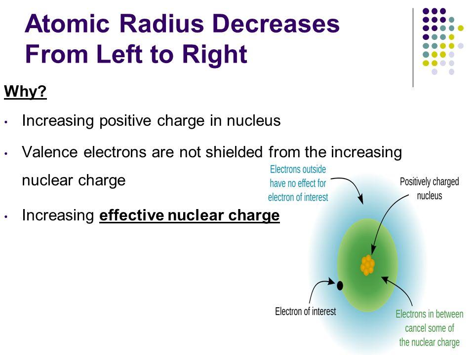 periodic table left to right atomic radius gallery periodic table - Periodic Table Left To Right Atomic Radius
