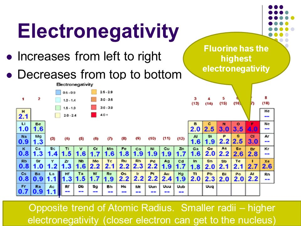 Periodic table and periodic law ppt video online download 411a m2 u2 periodic table and periodic law ppt video online download urtaz Gallery