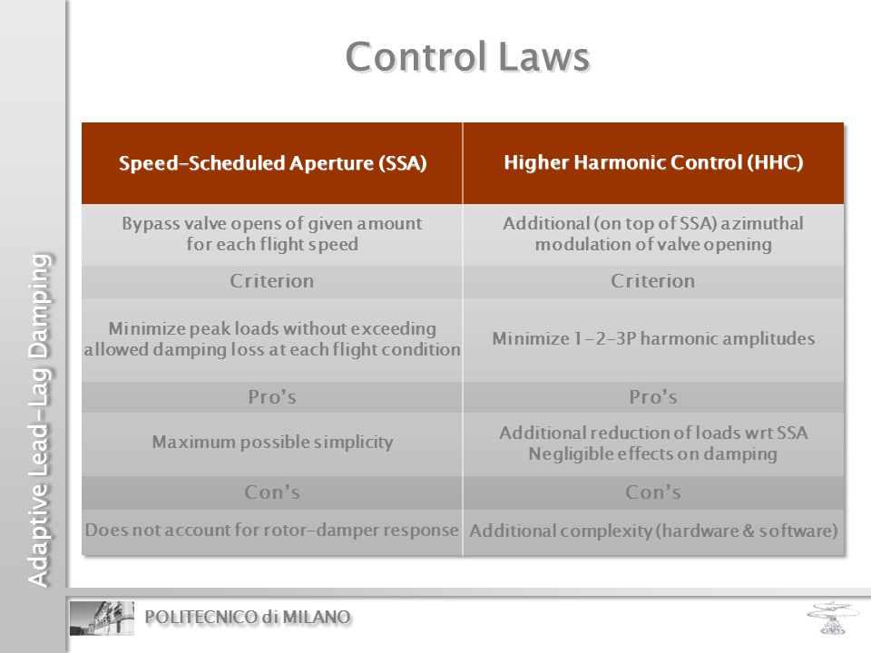 Control Laws Speed-Scheduled Aperture (SSA)