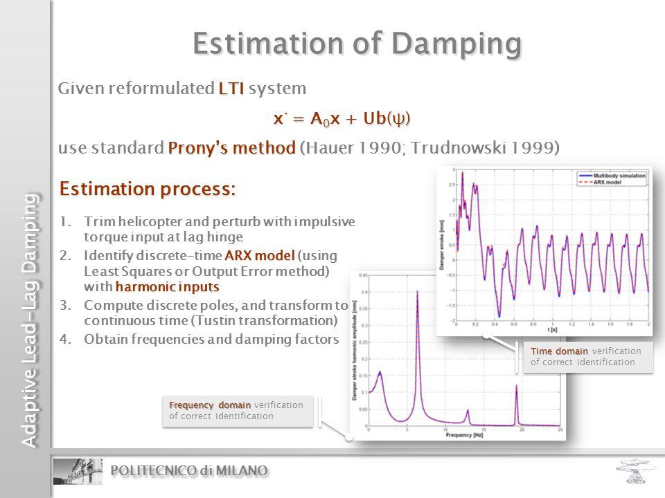 Estimation of Damping Estimation process: