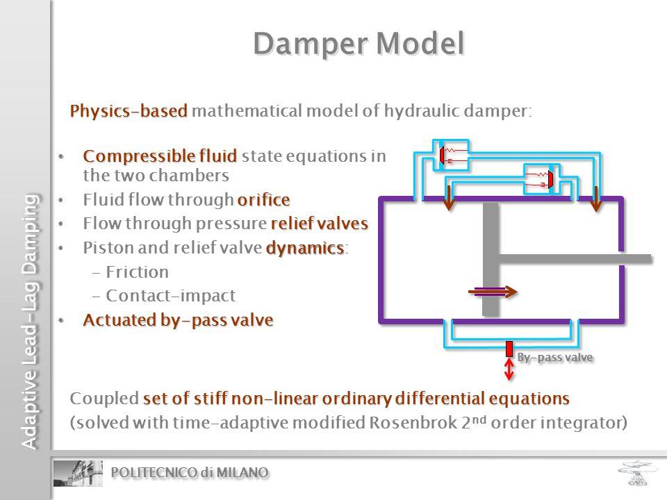 Damper Model Physics-based mathematical model of hydraulic damper: