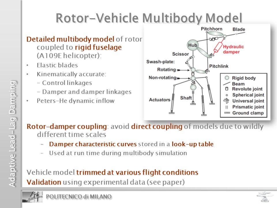 Rotor-Vehicle Multibody Model