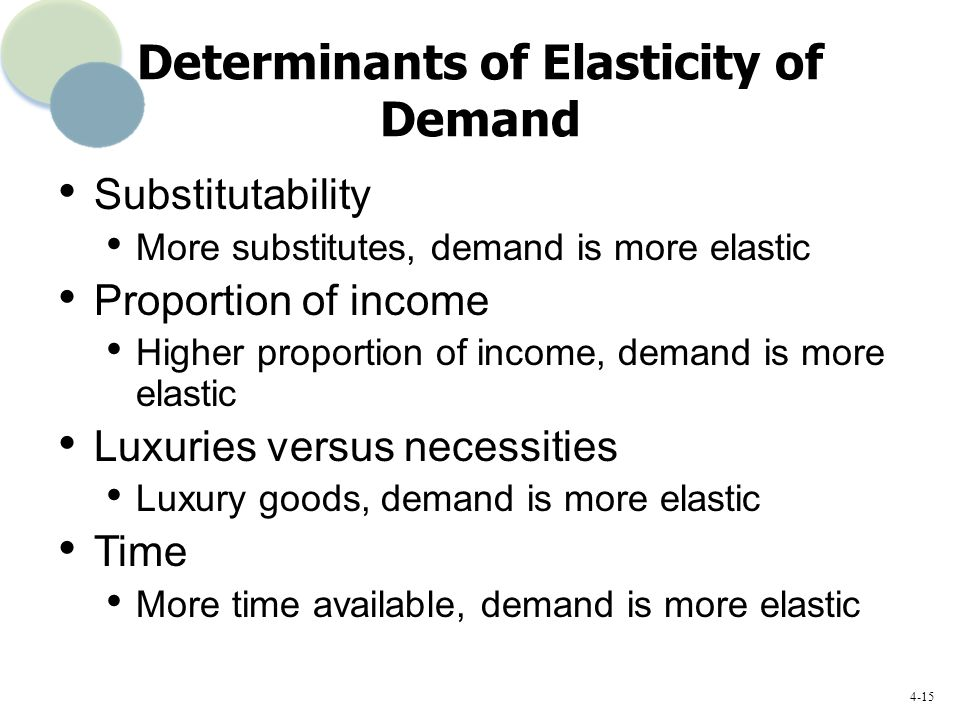 definition and determinants of price elasticity The five main factors which determines the price elasticity of demand for a commodity are as follows: 1 the availability of substitutes 2 the proportion of consumer's income spent on a commodity 3 the number of uses of a commodity 4 complementarity between goods 5 time and elasticity 1 the.