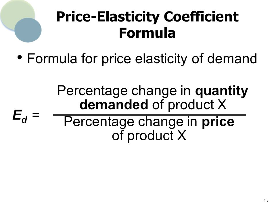supply and demand and percentage change In the section following that income elasticity of demand is also reviewed in the final section, price elasticity of supply is explained and its formula given in the context of the discussion and reviews in the previous sections.