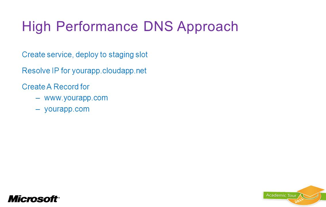 High Performance DNS Approach