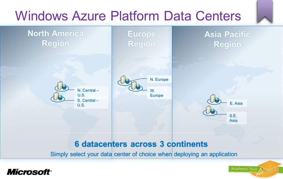 Windows Azure Platform Data Centers